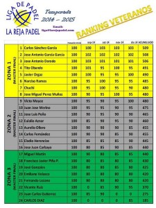Ranking Veteranos Enero 2015